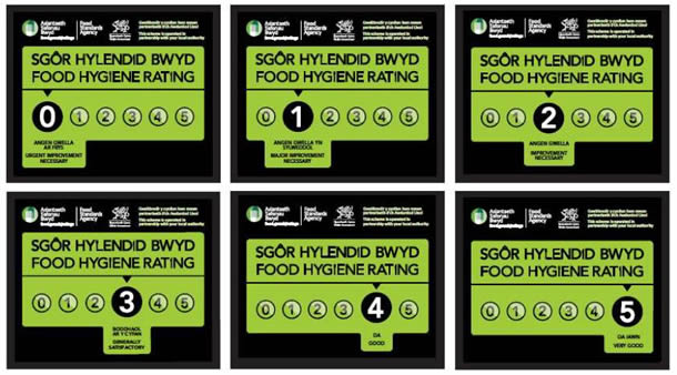 Food Hygiene Ratings image